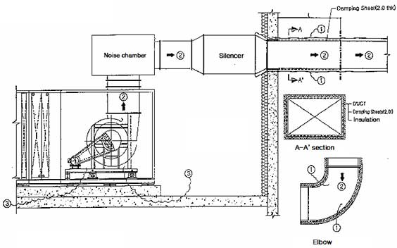 Schematic Drawing Building HVAC